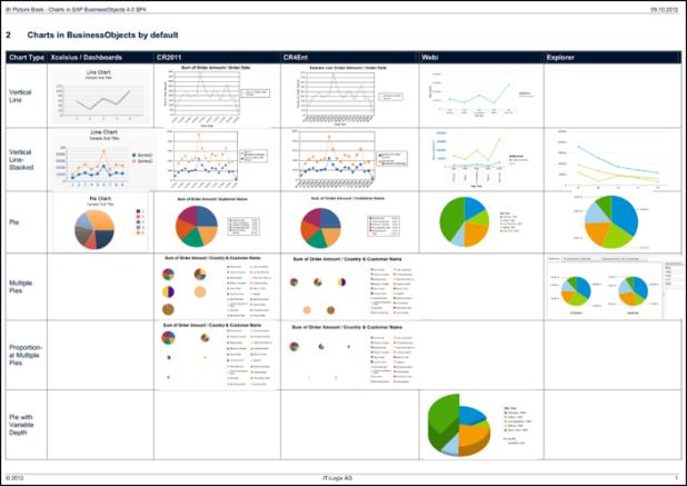 webi business objects diagram