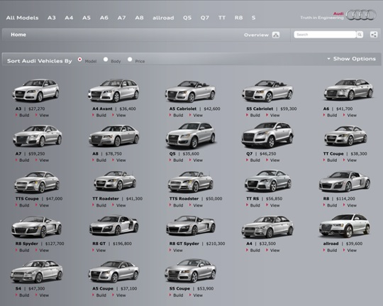 BO Analysis My Life As A BI Consultant - Audi usa models