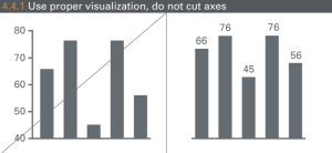 Don't cut axes (Source & Copyright: HICHERT+PARTNER)